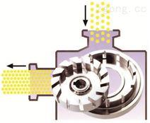 聚乙烯醇超高速分散机