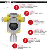 便攜四合一氣體檢測儀氨氣氧氣一氧化碳可燃