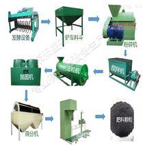 专用禽畜粪便有机肥设备的维修与养护
