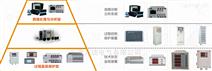 轴振动变送器CE-P62-125UM